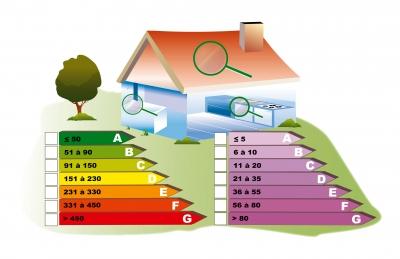 certificados energeticos castellón
