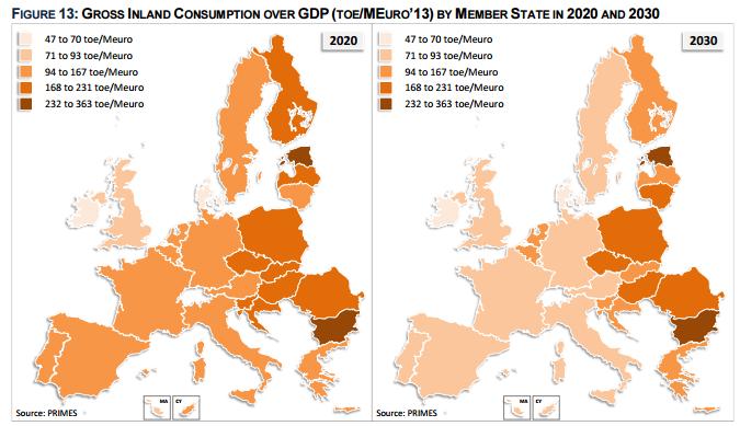 pronosticos-energia-union-europea-2050