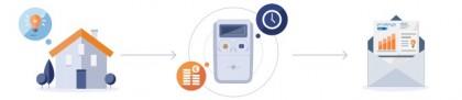 Auditoria energética: 72% de los contadores domésticos renovados